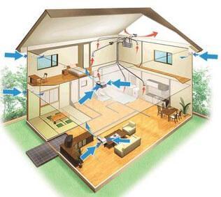 wentylacja-w-domu